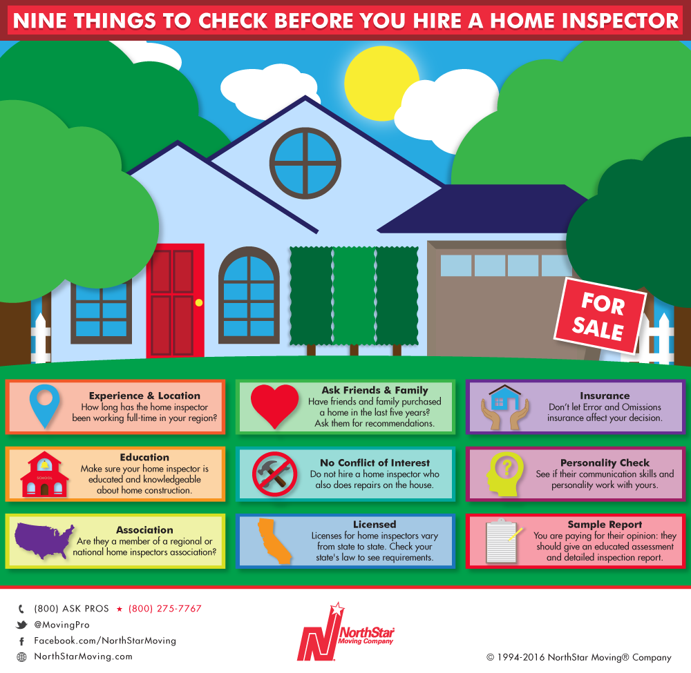 Links and resources from AMI - Nine things to check before you hire a home inspector